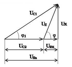 Измерении тока короткого замыкания в цепях фаза-нуль